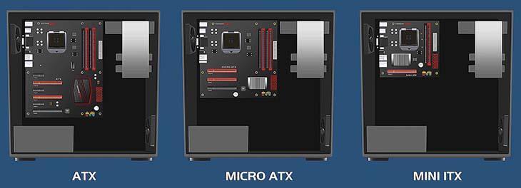 Популярные размеры системных плат ATX, micro ATX и mini ITX
