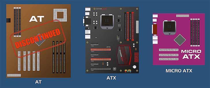 Сравнение размеров мат плат AT, ATX, mini itx