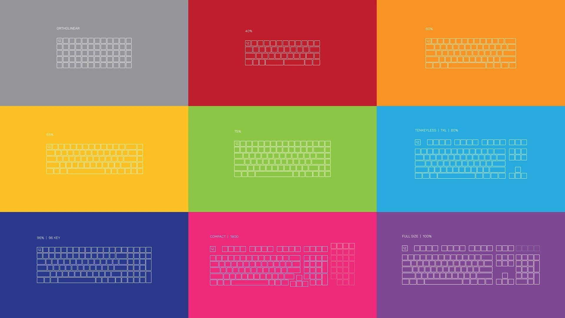 Виды раскладки компьютерных клавиатур