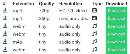 Качество сохранения видеофайлов и звуковых аудиодорожек в vdyoutube.com