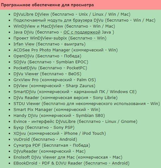 Список программ и утилит для просмотра и открытия файлов в формате djvu