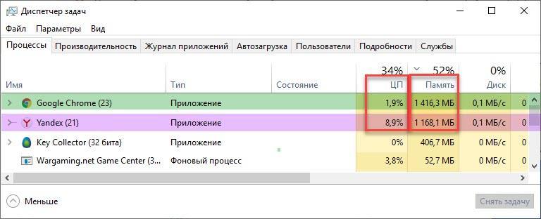 Сравнение браузеров Яндекс и Гугл Хром по потреблению оперативной памяти и CPU